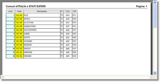 Esempio: La stessa anteprima per la sola pagina corrente, colori tabella, caratteri piccoli e compressi e numerazione delle voci