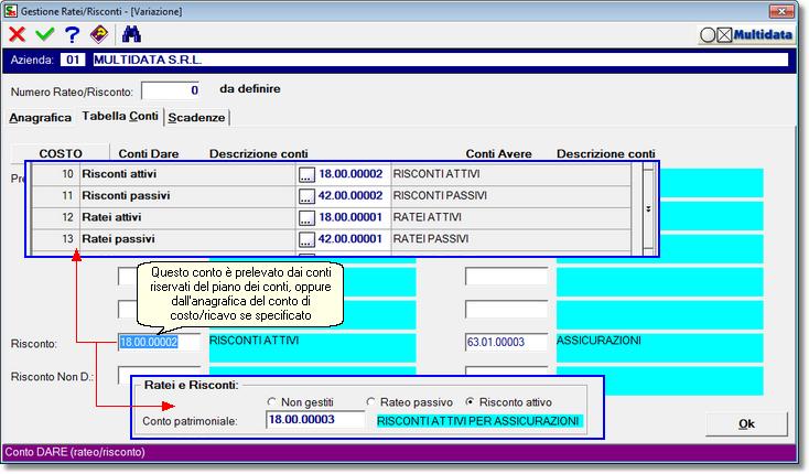 tabella dei conti del singolo rateo/risconto