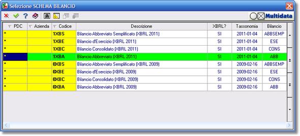 """Scegliendo """"da Modello"""", si deve selezionare uno degli schemi """"vuoti"""" basati sulle tassonomie XBRL. Attenzione alla versione della tassonomia!"""